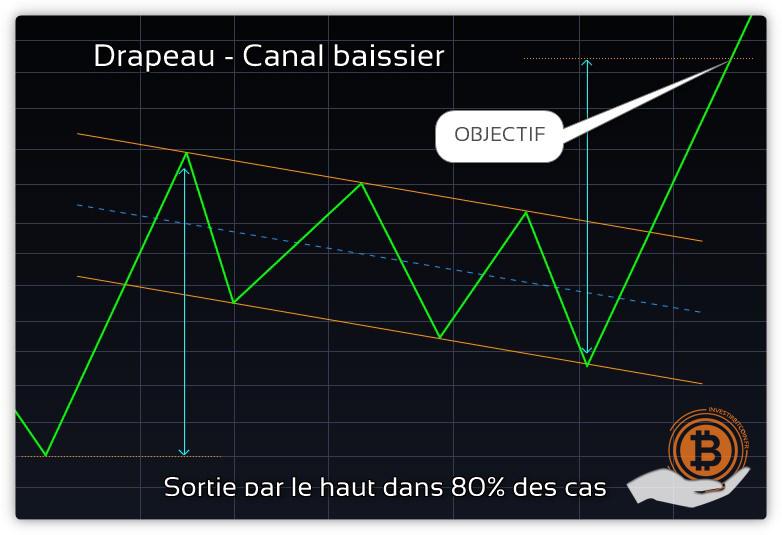 Drapeau_Canal_baissier