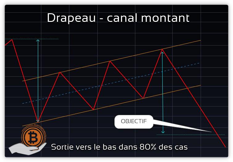 Drapeau_Canal_montant